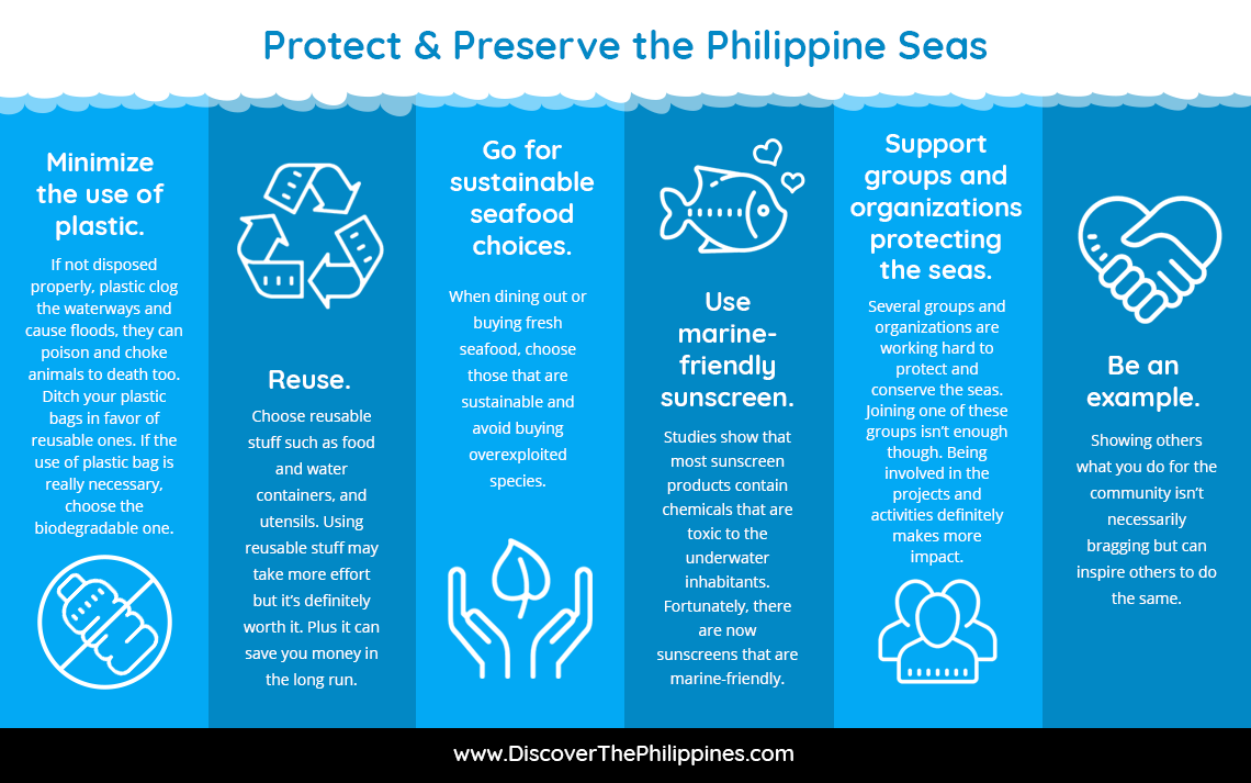 Protect & Preserve the Philippine Seas