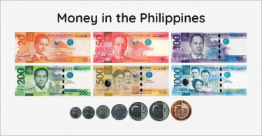 currency of the philippines