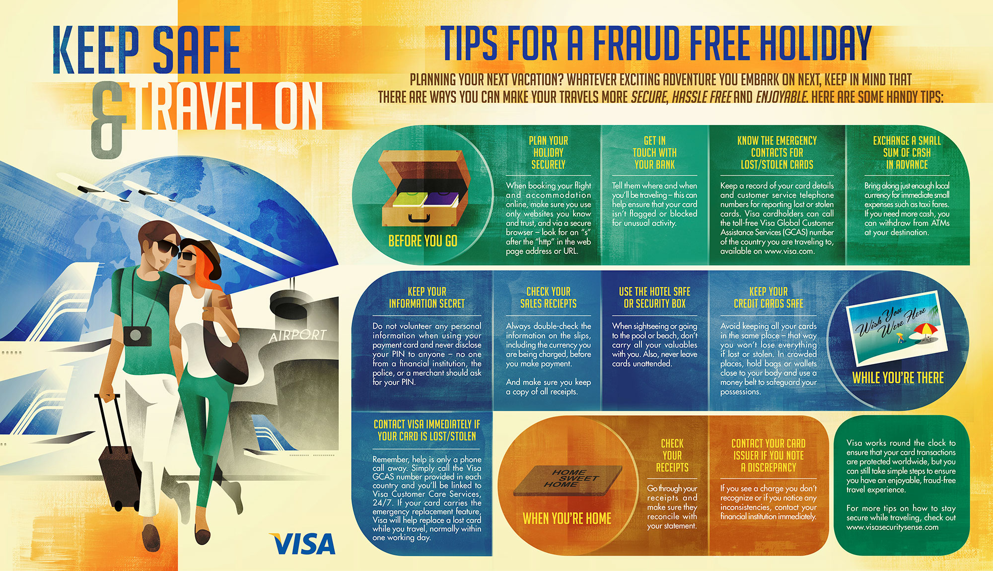 Tips for a Fraud Free Trip