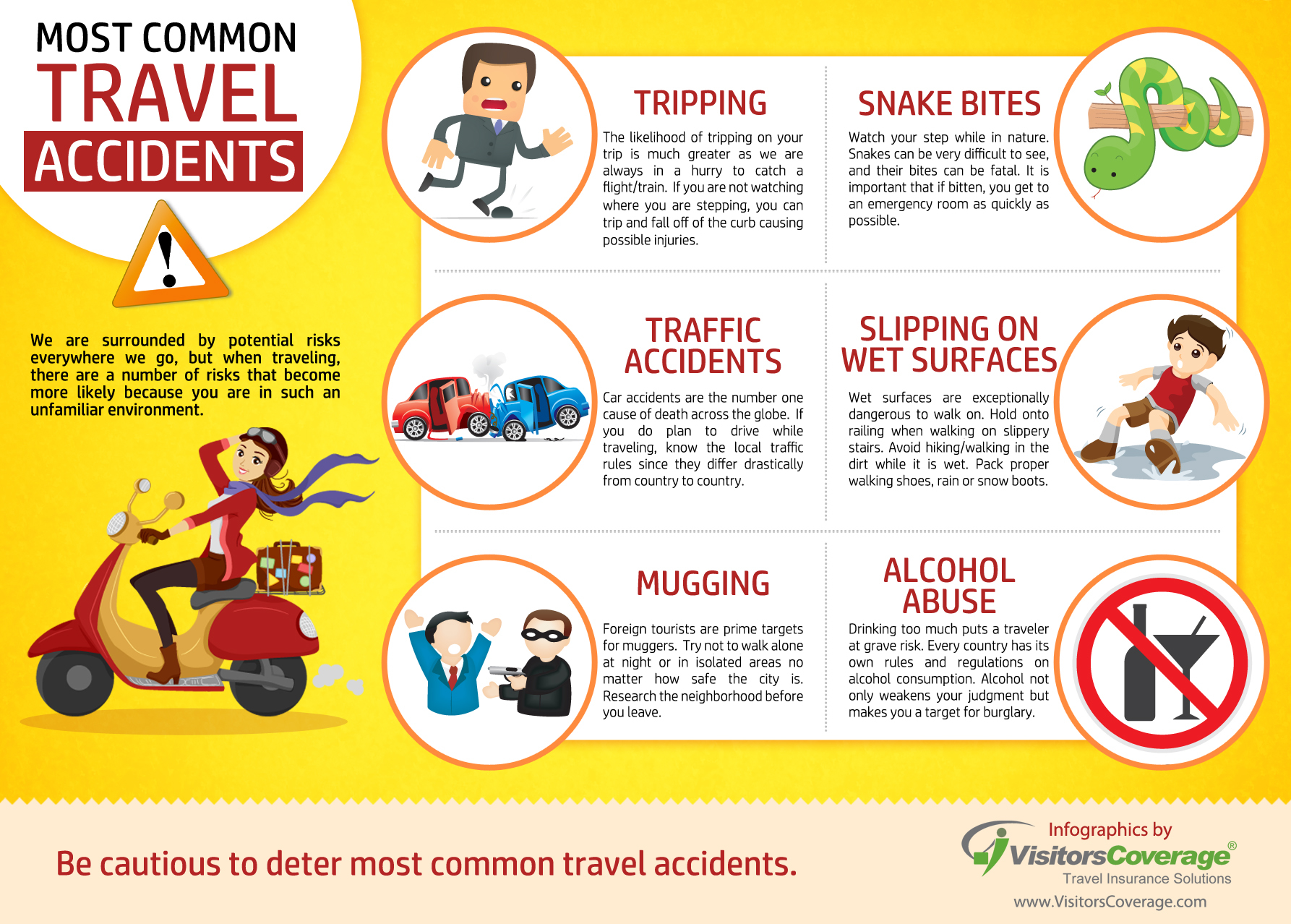 Most Common Travel Accidents