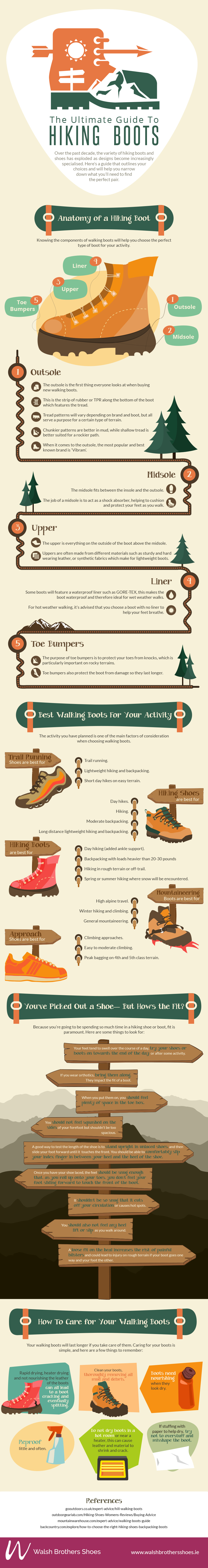 The Ultimate Guide To Hiking Boots
