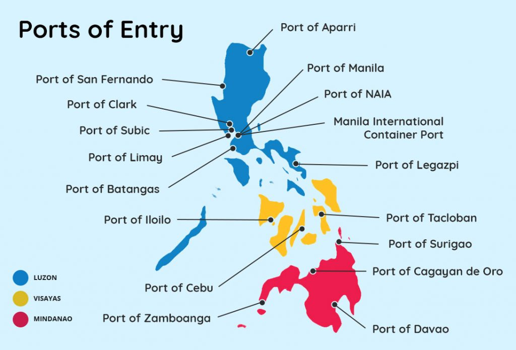 Ports of Entry